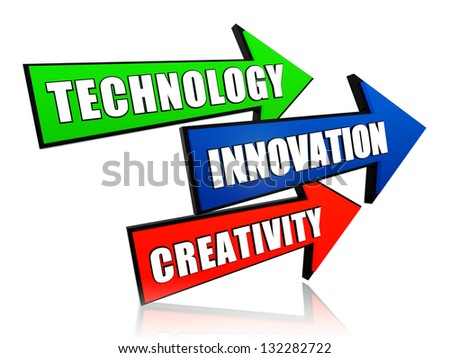 technology, innovation, creativity - text in 3d color arrows, business concept