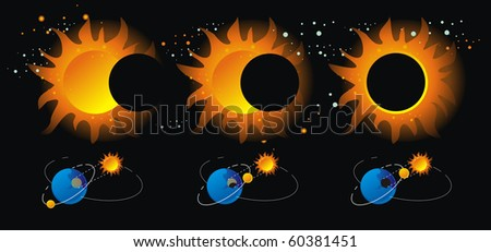 The approximate scheme of a solar eclipse - stock photo