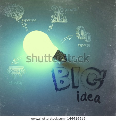 the big idea diagram as vintage concept - stock photo