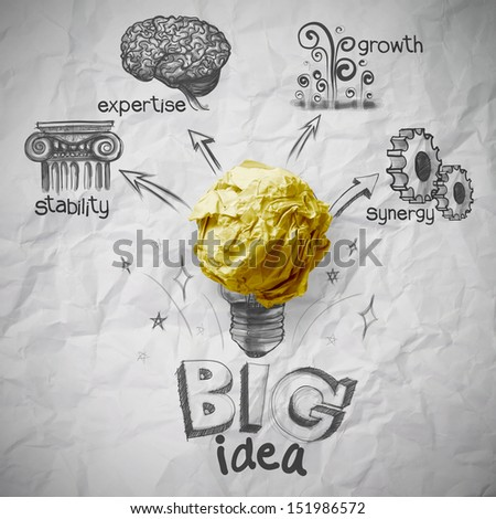 the big idea diagram on crumpled paper background as concept - stock photo