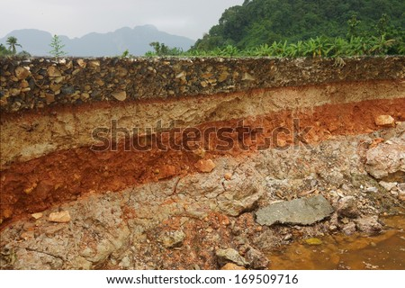Earth cross section stock photos images pictures for Earth soil layers
