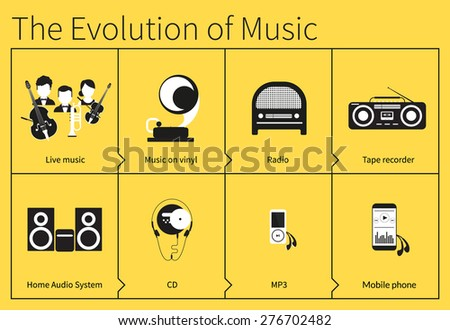 The evolution of listening to music from live music to mobile phone - stock photo