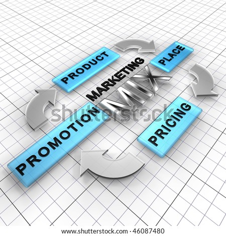 The four Ps': Elements of the marketing mix - stock photo