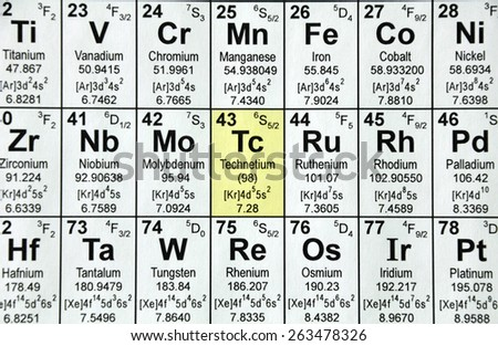 The fragment of Chemical Table - stock photo