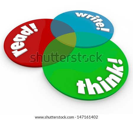 The fundamentals of language and reading development through school lessons and training, illustrated by a venn diagram with the words Read, Write and Think on overlapping circles - stock photo