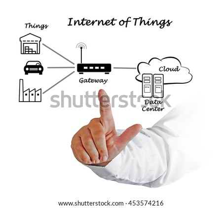 The Internet of Things - stock photo