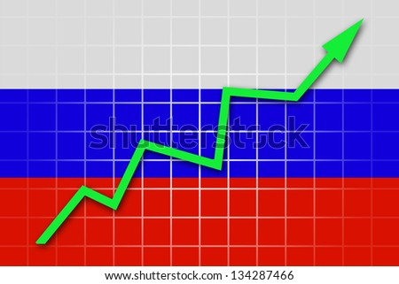 The Russian flag and arrow graph going up
