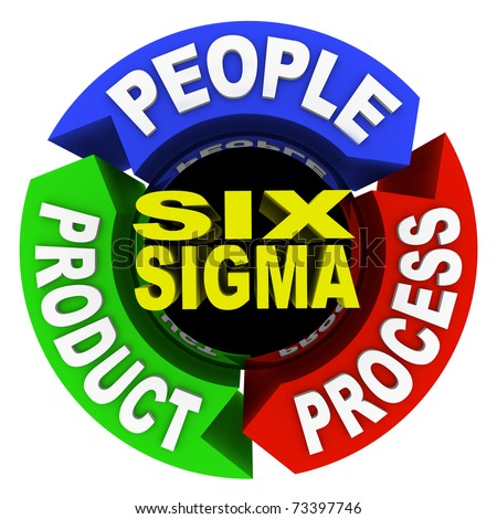 The three core principles of Six Sigma training and certification -- people, product and process -- written on arrows in a circular diagram - stock photo