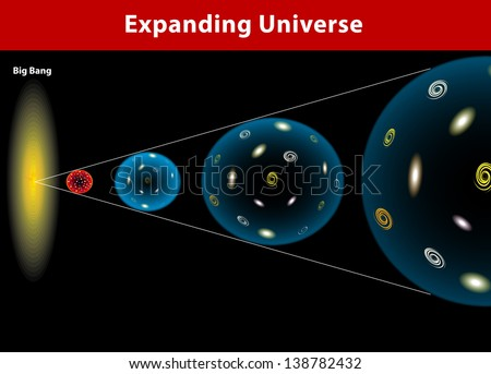 The Universe, ever since the Big Bang, has been expanding. Universe started from a single point. Sphere is expanding continually. - stock photo