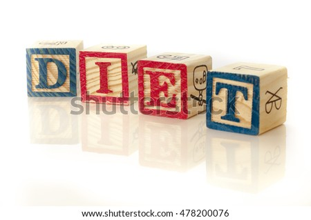 the word DIET from cubic of latter.