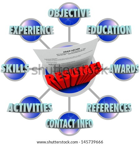 The words Great Resume and many terms that must be included to get the job -- experience, skills, activities, objective, education, reference, awards and contact info - stock photo