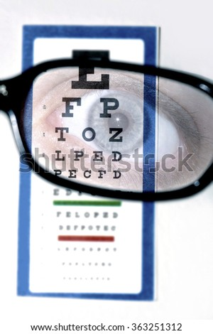 This stock photo shows a vision test through glasses, from the patient perspective.  The patients eye is seen reflected in the glasses.