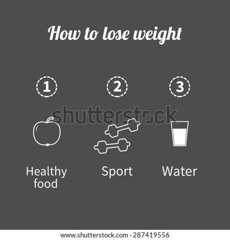 Three step weight loss infographic. Healthy food, sport fitness, drink water icon. Outline effect. Flat design