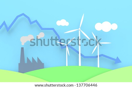Three wind turbines with a blue sky and green fields. Next to the windmills is a factory emitting smoke and a graph illustrating the emitted CO2.