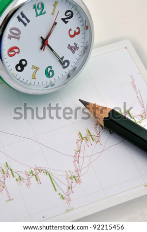 Time and stock marketing analysis