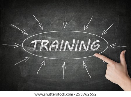 Training process information concept on black chalkboard with a hand pointing on it. - stock photo