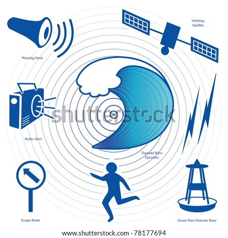 Tsunami Icons with Labels. Earthquake epicenter, tidal wave, civil defense siren, satellite, transmission, ocean wave detection buoy, fleeing person, evacuation route sign, radio. - stock photo