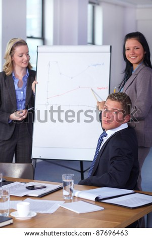 Two females standing and present graph on flipchart during business meeting, man sitting at conference table point to one of the graphs - stock photo