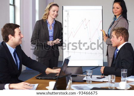 Two females standing and present graph on flipchart during business meeting, two businessman sitting at conference table at the same time