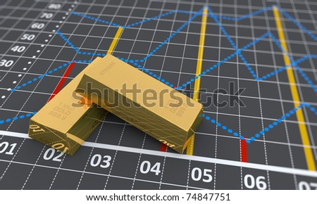 Two gold bars with a linear graph - stock photo