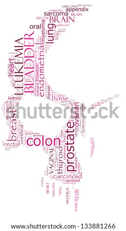 Types of common cancer - stock photo