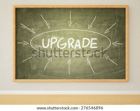 Upgrade - 3d render illustration of text on green blackboard in a room.  - stock photo
