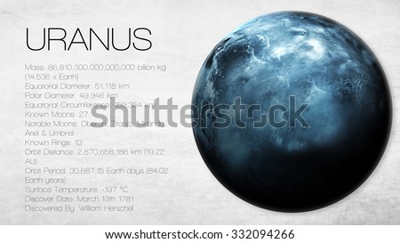 Uranus - 5K resolution Infographic presents one of the solar system planet, look and facts. This image elements furnished by NASA. - stock photo