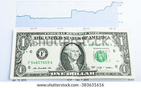 US Dollar bank note on paper graph