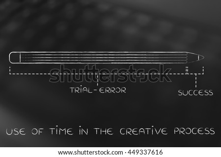 use of time in the creative process: diagram with pencil metaphor, long trial error phase before reaching success - stock photo