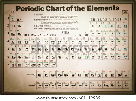 Atomic mass chart mersnoforum atomic mass chart urtaz Images