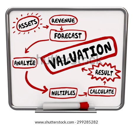 Valuation formula calculating company or business net worth or value to illustrate figuring assets, revenue and multiples in sale of organization - stock photo
