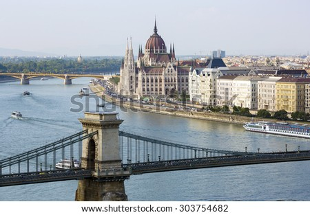 View of the Parliament building in Budapest
