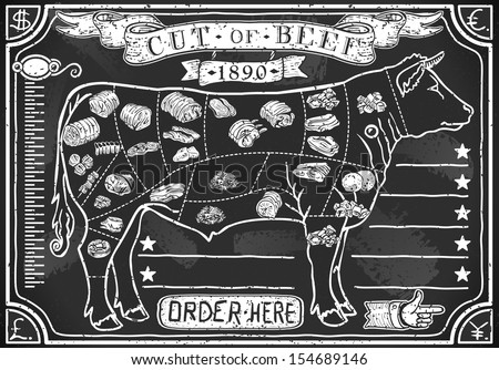 Butchers Diagram Stock Images, Royalty-Free Images & Vectors ...