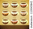 Vintage infographics set - types of coffee drinks on retro background - JPEG version - stock vector