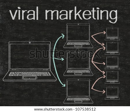 viral marketing written on blackboard background, high resolution, easy to use - stock photo