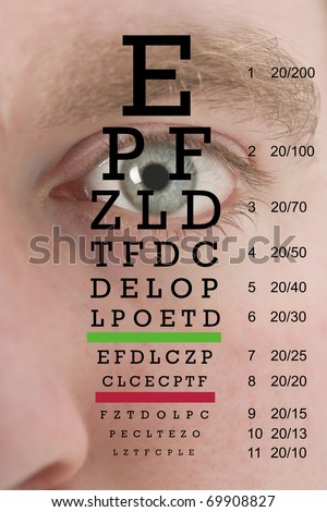 Vision test chart with man's eye background - stock photo
