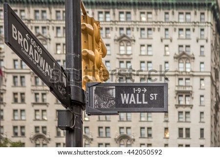 Wall street sign in New York with American flags and New York Stock Exchange background.