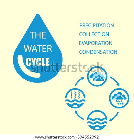 Water cycle infographics water cycle raster stock illustration water cycle infographics the water cycle raster diagram of precipitation collection evaporation and ccuart Gallery