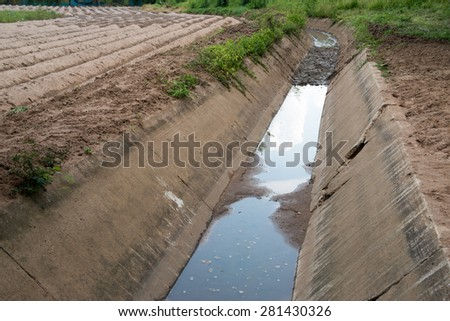 Water gate in irrigation