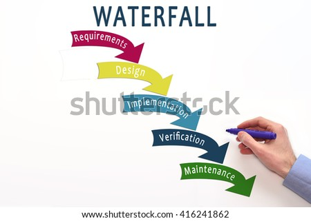 Lifecycle stock photos royalty free images vectors for Waterfall development design