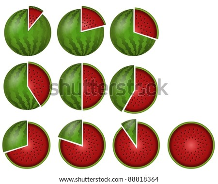 Watermelon circular diagrams with different size pieces. - stock photo