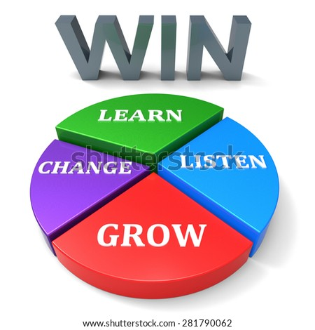 Ways To Win Representing Gain Rising And Growing - stock photo
