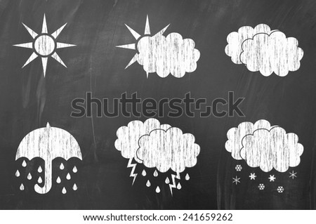 Weather symbols collection on blackboard