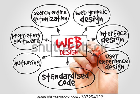 Web design mind map, business concept - stock photo