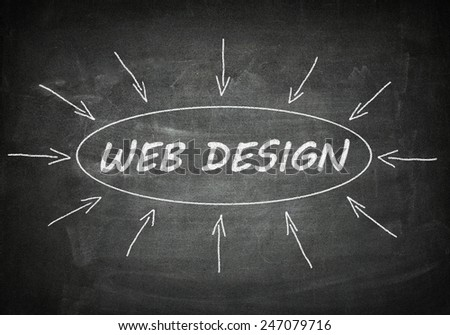 Web Design process information concept on black chalkboard. - stock photo