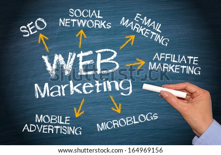 Web Marketing - Business Concept - stock photo