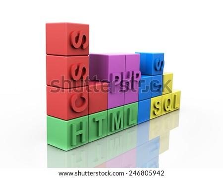 Webdesign and Webprogramming Elements Tetris Concept - stock photo