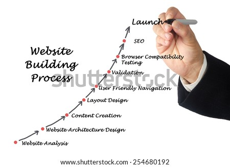 Website Building Process - stock photo