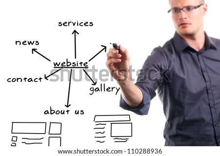 website development process - stock photo