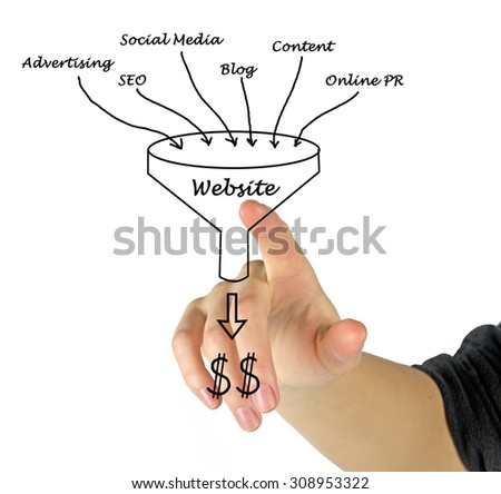 Website marketing - stock photo